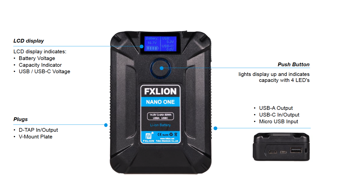 Diagram of Fxlion Nano features - including inputs/outputs and LCD display