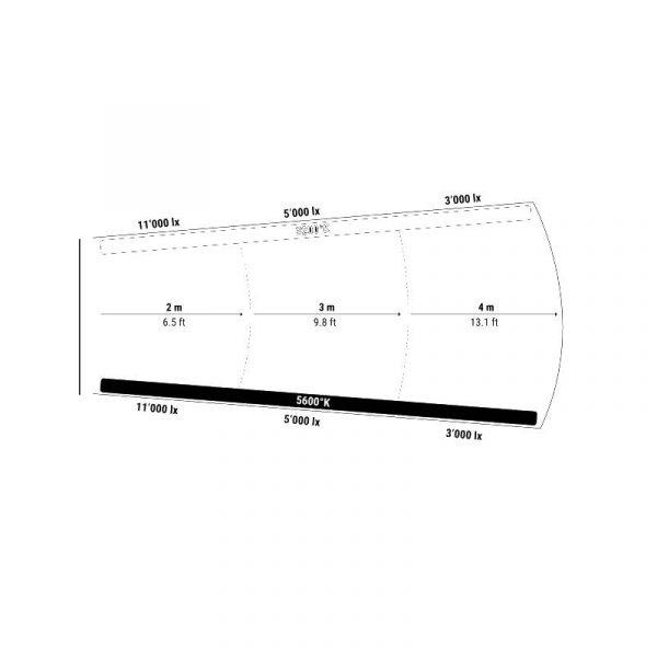 Lightstar LUXED-2-LM Bi-Color LED 360W LumenRadio - technical drawing of light range